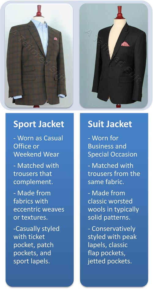 Blazer Coat Difference Difference Between Sport Coat