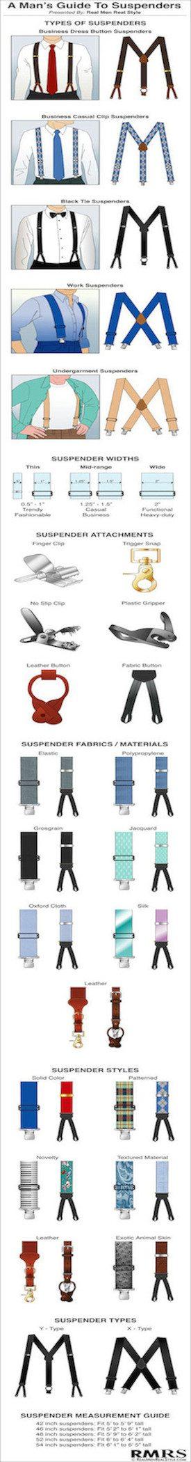 Suspender Infographic